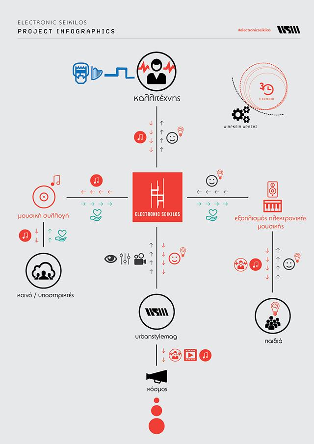es_infographic_gr