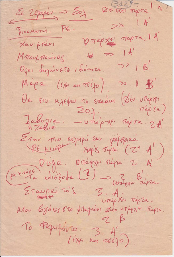 Όλο το ανέκδοτο αρχείο του Νικόλα Άσιμου σε μια έκθεση!